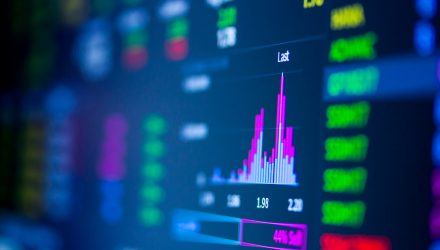 An ETF That Targets The All-Stars of Market Themes