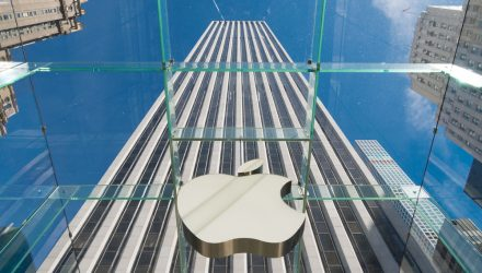 Apple-Epic Ruling Is a Win for Video Game ETFs