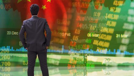 Are Chinese Stocks Almost Buys? It's a Matter of Perspective