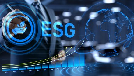 Clients Asking About ESG More Often