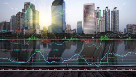 Despite Market Volatility, This Small-Cap ETF Led Invesco Fund Flows