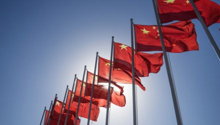 Does China's Push Towards Self-Reliance Hurt or Harm Foreign Investments
