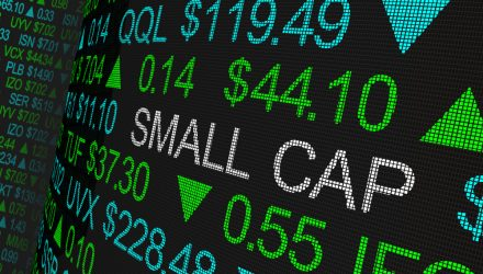 Don't Fret About Small-Caps' Laggard Status, Says Strategist