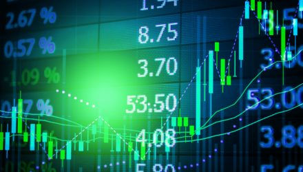 Don't Overlook the Dividend Catalyst for Equities