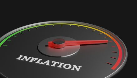 ETF Investors Are Prepping for Higher Inflation