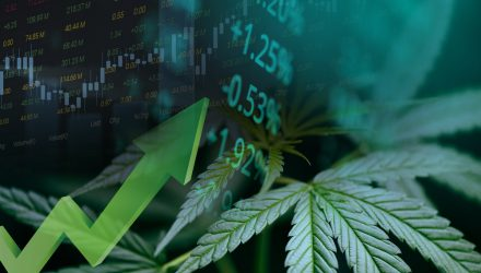 Foothill Converts Cannabis Mutual Fund to ETF