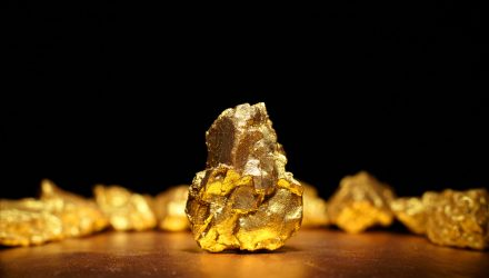 Gold Futures Hit New Low but May Still Have Some Shine