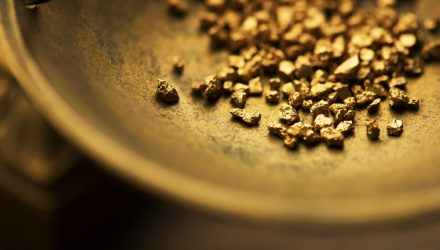 Gold Miners Have Catching Up to Do: An ETF to Play the Weakness