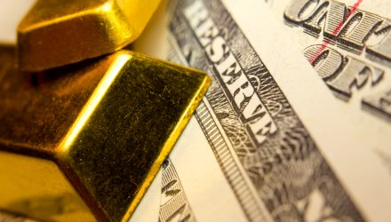 Gold Prices Tick Higher as Fed Signals Rate Hikes Forthcoming