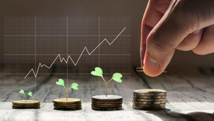 Growth ETFs Gain Despite Rising Concerns Over the Recovery