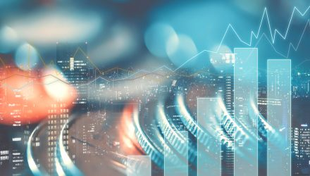 Harbor Launches Two New ETFs Based on the Scientific Method