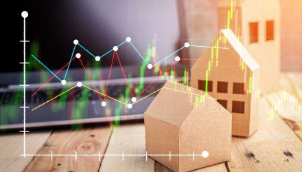 Housing Prices and Gold Correlated Two ETFs to Play