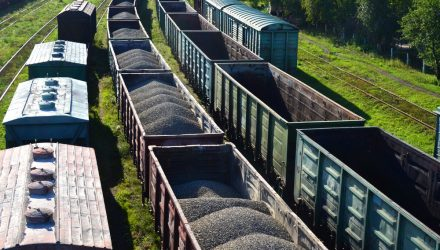 How to Prepare for Commodities Super-Cycle