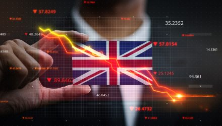 It's Time to Start Appreciating Overlooked UK ETF