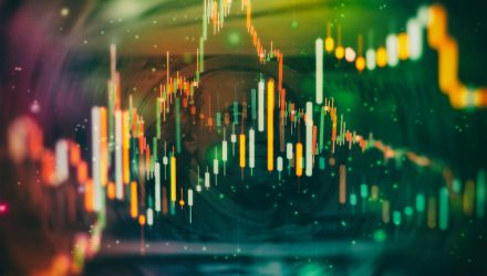 Janus Henderson Launches Five Actively Managed Sustainable ETFs