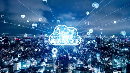 Leveraged Cloud Computing ETF up 15% for the Year