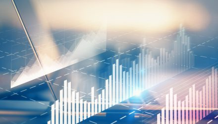 MLP ETFs Can Help Augment Your Income Portfolio