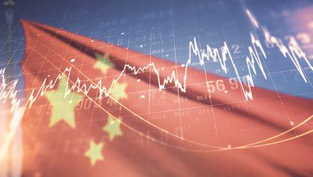 Safe-Haven Treasury Bond ETFs Rally on China's Evergrande Woes