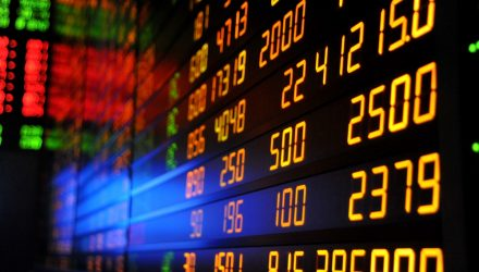 Shorten Exposure With BSV as Yields Push Higher