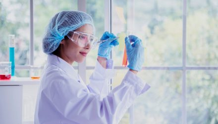 Size Up SBIO Ahead of Biotech Rebound