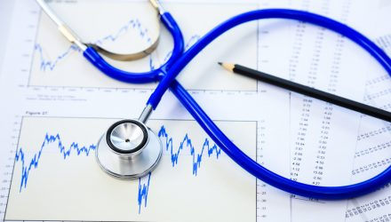 Tailwinds Are Blowing Behind Healthcare and The CURE ETF
