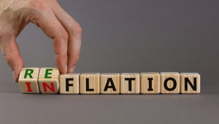 The Winners and Losers of the Great Reflation Trade
