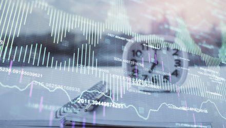 Two ETFs to Consider Inflation for Protection With Targeted Duration
