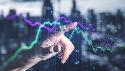 Value ETFs Strengthen After Economic Data Shows Recovery on Course