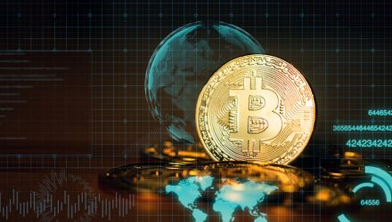 Why Products Holding Bitcoin Futures Are Different Than Products Holding Bitcoin