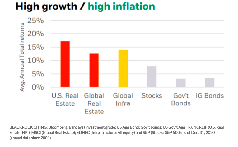 Worried About Inflation? Add Real Assets With the ASET ETF 1