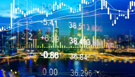 A Dual Dilemma Combating Low Yields and Equity Risks