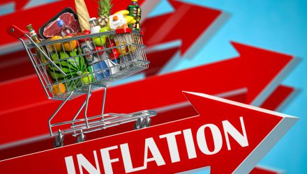 Asset Allocation Weekly The Supply Side Worry on Inflation