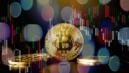 Bitcoin and Crypto off to a Strong October Start
