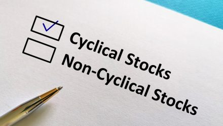 Buying the Dip and Getting Cyclical With SDOG