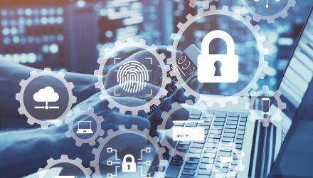 CIBR: An Efficient Avenue for Accessing Cybersecurity Equities
