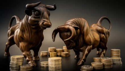 Can Emerging Markets Re-Emerge for the Bulls