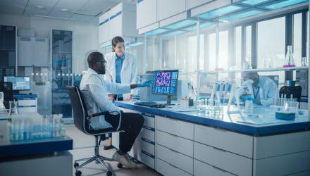 Could Biotech ETFs Be Due For More Upside?