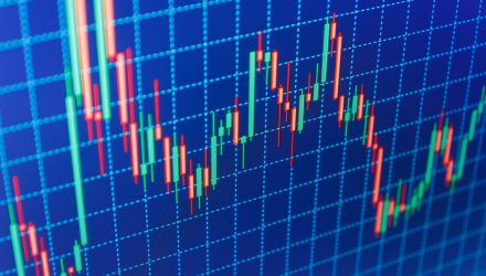 Despite Controversies, ESG Has Staying Power
