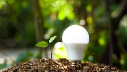 Don't Be Myopic With Renewable Energy ETFs