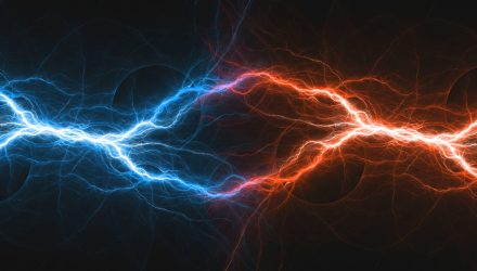 Electrification of Automotive Industry Poised to Create Exponential Growth