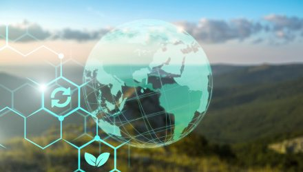 Emerging Markets, ESG and Climate Change: One Simple Solution