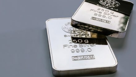 Gold Might Be Down, But This Silver ETF Could See Strength