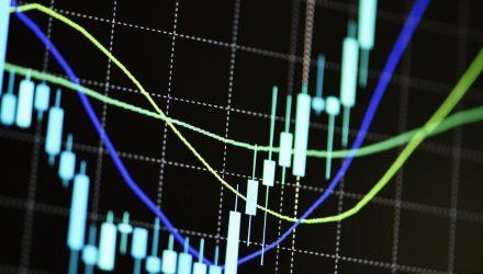 Growth ETFs Rally as Earnings Season Picks Up Pace
