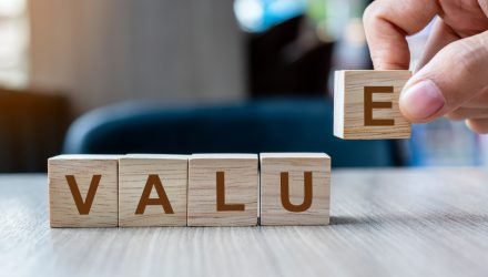 Hone In on Value With HVAL