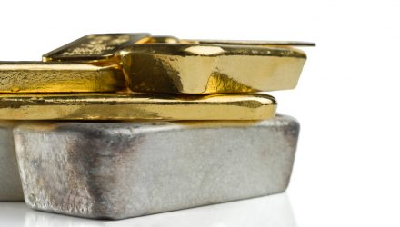 Inflation Could Be Dulling Risk Appetite, Which Is Good for Gold