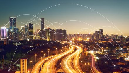 Leveraging SDOG for Elevated Energy Exposure