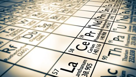 REMX Right Place, Right Time as Rare Earths Shine