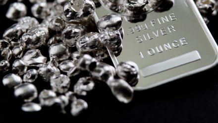 Silver's Bleak Summer Creates Bargain Opportunity