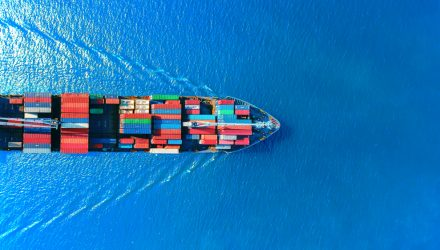 Strong Exports for China in September Buffers Economy