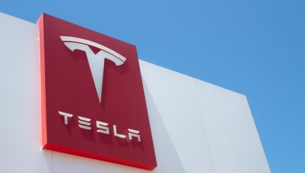 Tesla Beats Delivery Expectations in Q3